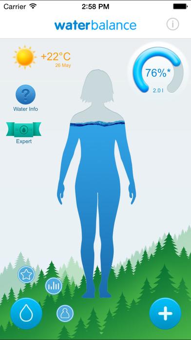 Waterbalance app