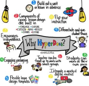 Benefits of Using Hyperdocs